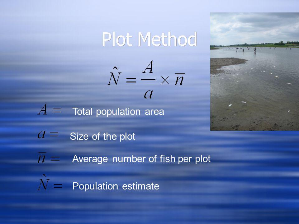 Schnabel Method - example p.