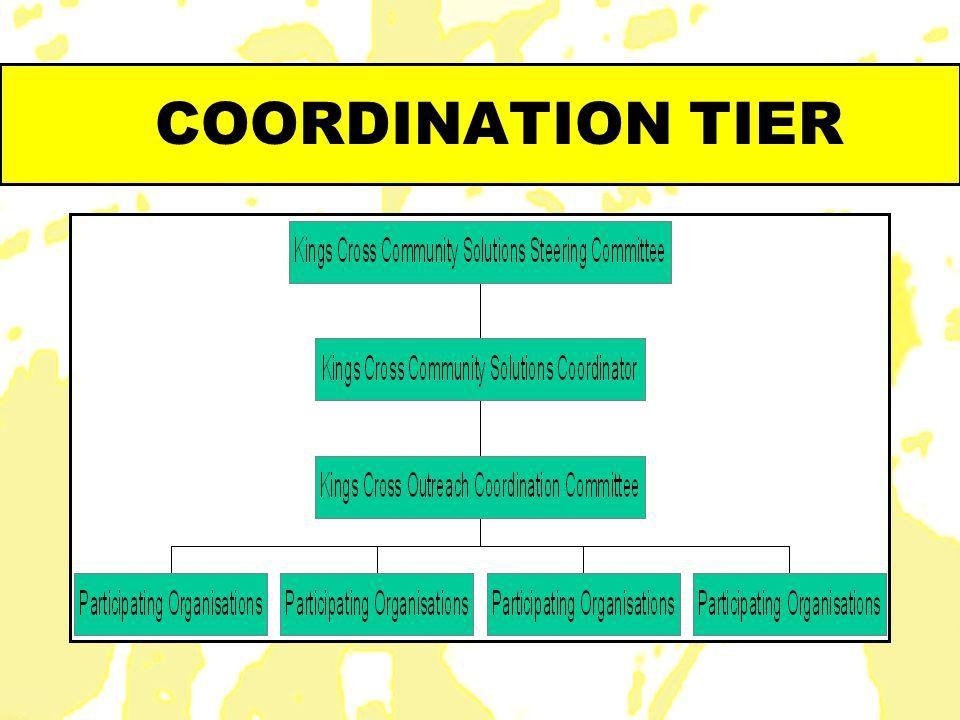 COORDINATION TIER