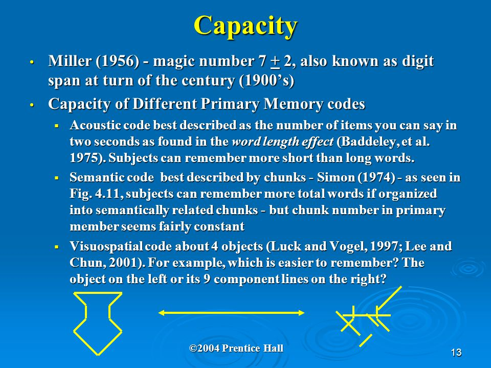 13 Capacity Miller (1956) - magic number 7 + 2, also known as digit span at turn of the century (1900's) Miller (1956) - magic number 7 + 2, also know