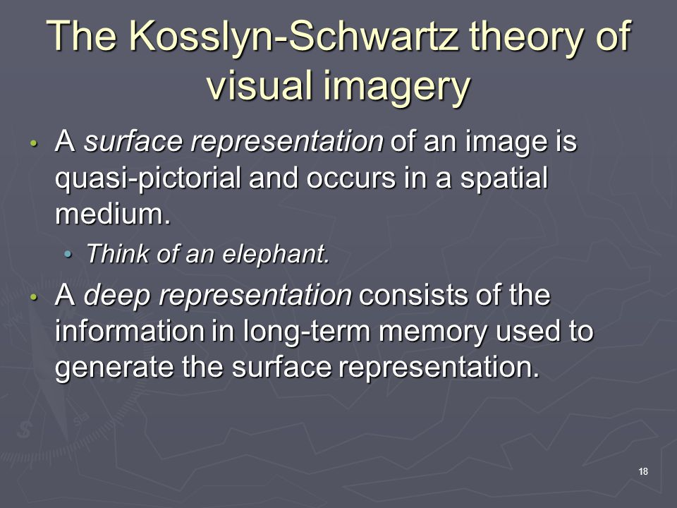 18 The Kosslyn-Schwartz theory of visual imagery A surface representation of an image is quasi-pictorial and occurs in a spatial medium.
