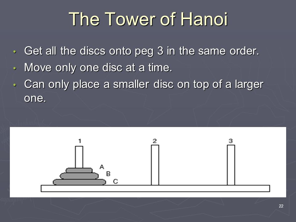 22 The Tower of Hanoi Get all the discs onto peg 3 in the same order. Get all the discs onto peg 3 in the same order. Move only one disc at a time. Mo