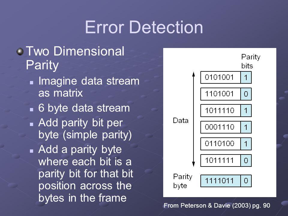 Error Detection Two Dimensional Parity Imagine data stream as matrix 6 byte data stream Add parity bit per byte (simple parity) Add a parity byte wher