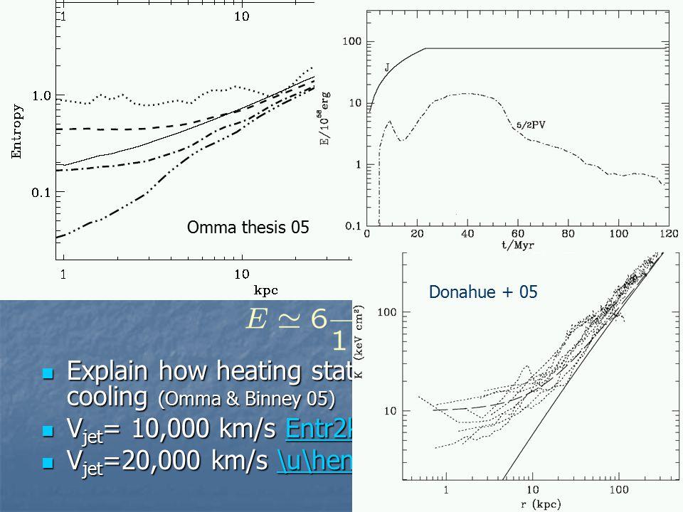 Simulations Adaptive grid 3d hydro simulations Adaptive grid 3d hydro simulations Extended heat injection .