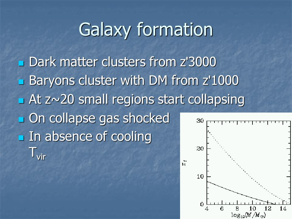 Galaxy formation Dark matter clusters from z ' 3000 Dark matter clusters from z ' 3000 Baryons cluster with DM from z ' 1000 Baryons cluster with DM f