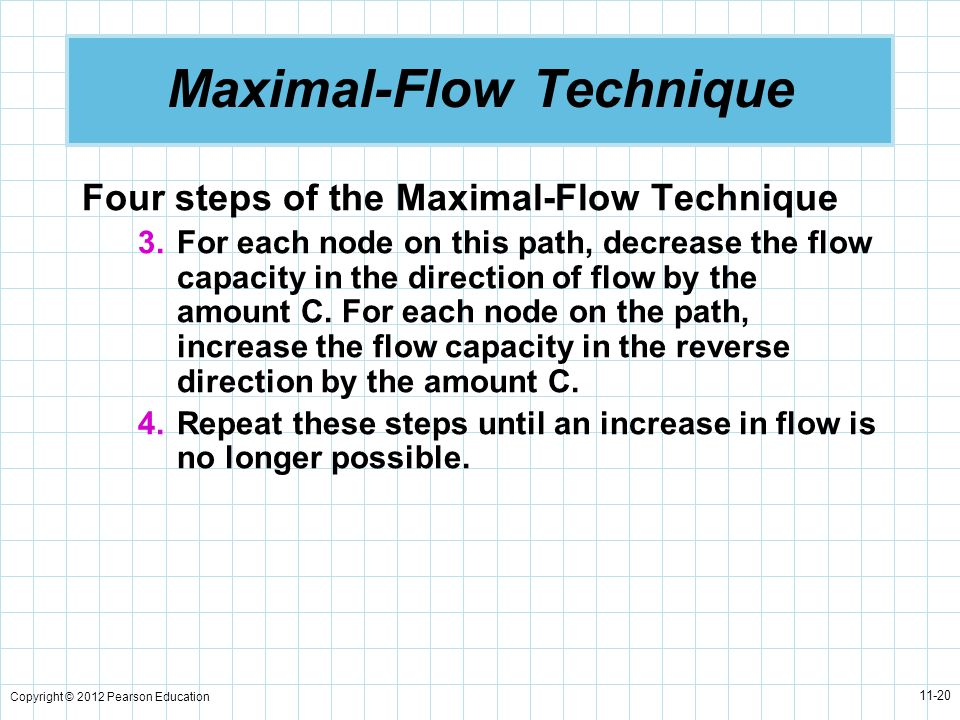 Copyright © 2012 Pearson Education 11-20 Maximal-Flow Technique Four steps of the Maximal-Flow Technique 3.For each node on this path, decrease the fl