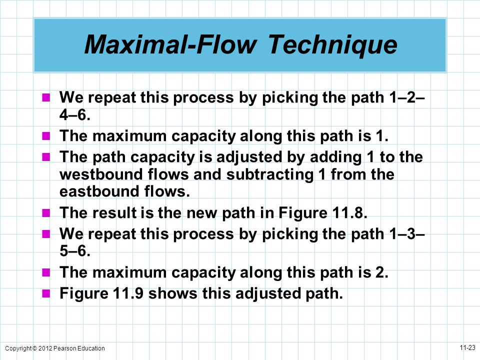 Copyright © 2012 Pearson Education 11-23 Maximal-Flow Technique We repeat this process by picking the path 1–2– 4–6. The maximum capacity along this p