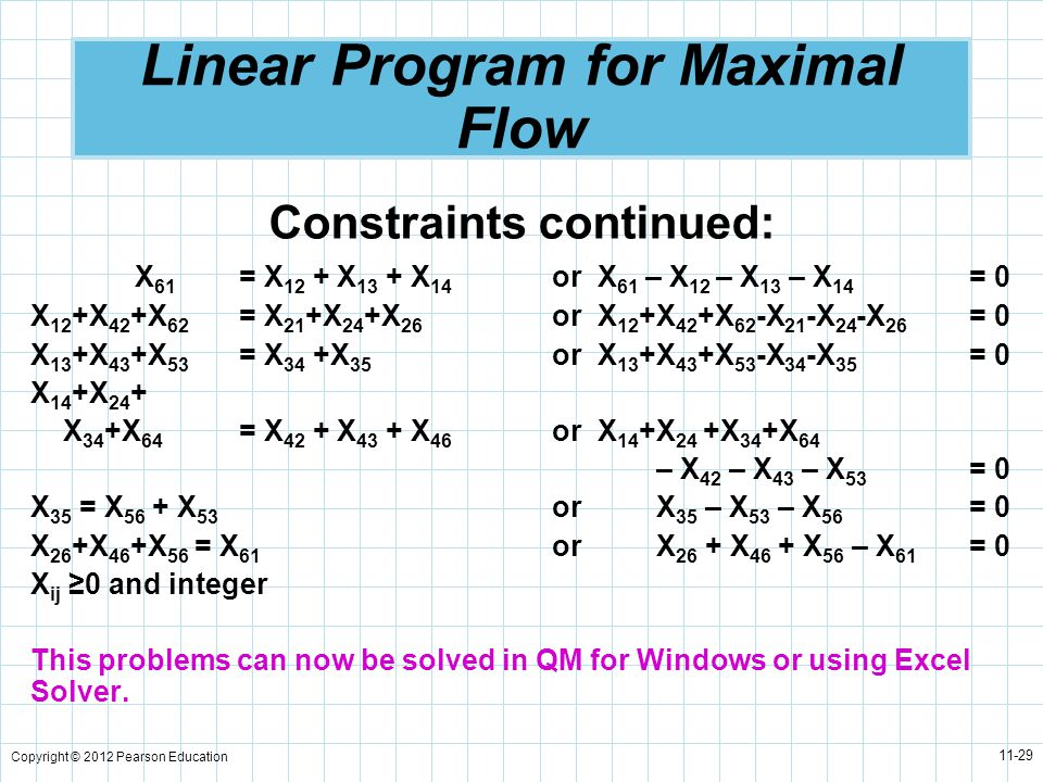 Copyright © 2012 Pearson Education 11-29 Linear Program for Maximal Flow Constraints continued: X 61 = X 12 + X 13 + X 14 or X 61 – X 12 – X 13 – X 14 = 0 X 12 +X 42 +X 62 = X 21 +X 24 +X 26 or X 12 +X 42 +X 62 -X 21 -X 24 -X 26 = 0 X 13 +X 43 +X 53 = X 34 +X 35 or X 13 +X 43 +X 53 -X 34 -X 35 = 0 X 14 +X 24 + X 34 +X 64 = X 42 + X 43 + X 46 or X 14 +X 24 +X 34 +X 64 – X 42 – X 43 – X 53 = 0 X 35 = X 56 + X 53 orX 35 – X 53 – X 56 = 0 X 26 +X 46 +X 56 = X 61 orX 26 + X 46 + X 56 – X 61 = 0 X ij ≥0 and integer This problems can now be solved in QM for Windows or using Excel Solver.