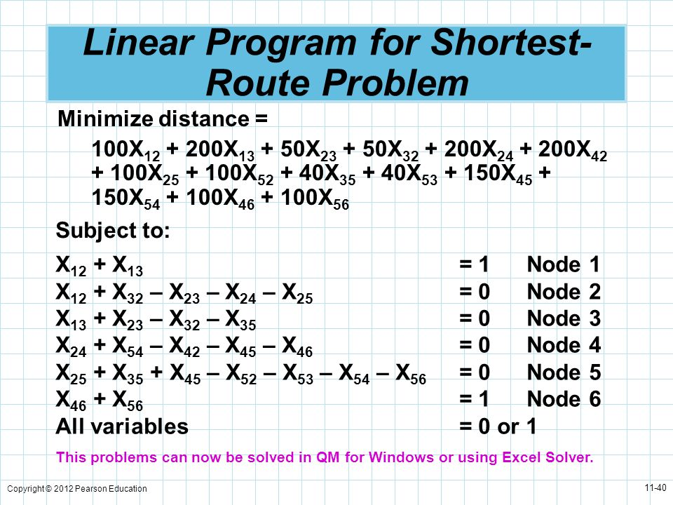 Copyright © 2012 Pearson Education 11-40 Linear Program for Shortest- Route Problem Minimize distance = 100X 12 + 200X 13 + 50X 23 + 50X 32 + 200X 24 + 200X 42 + 100X 25 + 100X 52 + 40X 35 + 40X 53 + 150X 45 + 150X 54 + 100X 46 + 100X 56 Subject to: X 12 + X 13 = 1Node 1 X 12 + X 32 – X 23 – X 24 – X 25 = 0Node 2 X 13 + X 23 – X 32 – X 35 = 0Node 3 X 24 + X 54 – X 42 – X 45 – X 46 = 0Node 4 X 25 + X 35 + X 45 – X 52 – X 53 – X 54 – X 56 = 0Node 5 X 46 + X 56 = 1Node 6 All variables = 0 or 1 This problems can now be solved in QM for Windows or using Excel Solver.