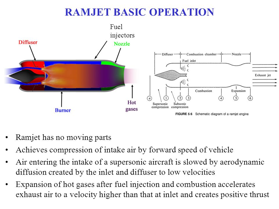 KEY RESULTS: RAMJET Begin with non-dimensional thrust equation, or specific thrust Ratio of exit to inlet velocity expressed as ratio of Mach numbers and static temperatures.