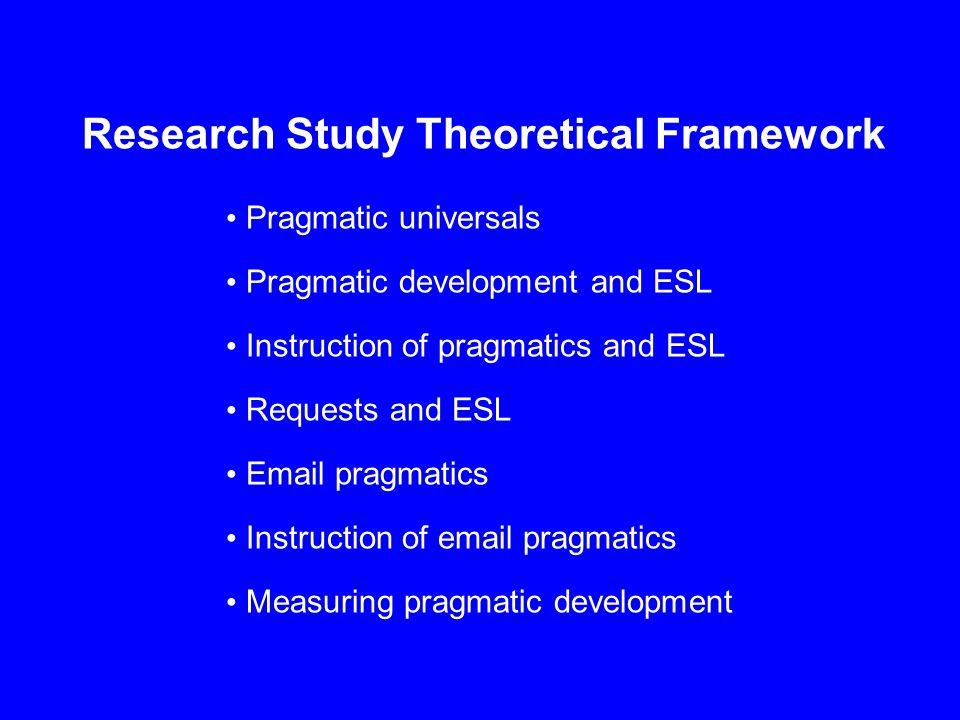Research Study Theoretical Framework Pragmatic universals Pragmatic development and ESL Instruction of pragmatics and ESL Requests and ESL Email pragm
