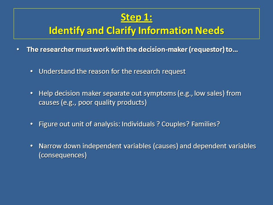 Step 1: Identify and Clarify Information Needs The researcher must work with the decision-maker (requestor) to… The researcher must work with the deci