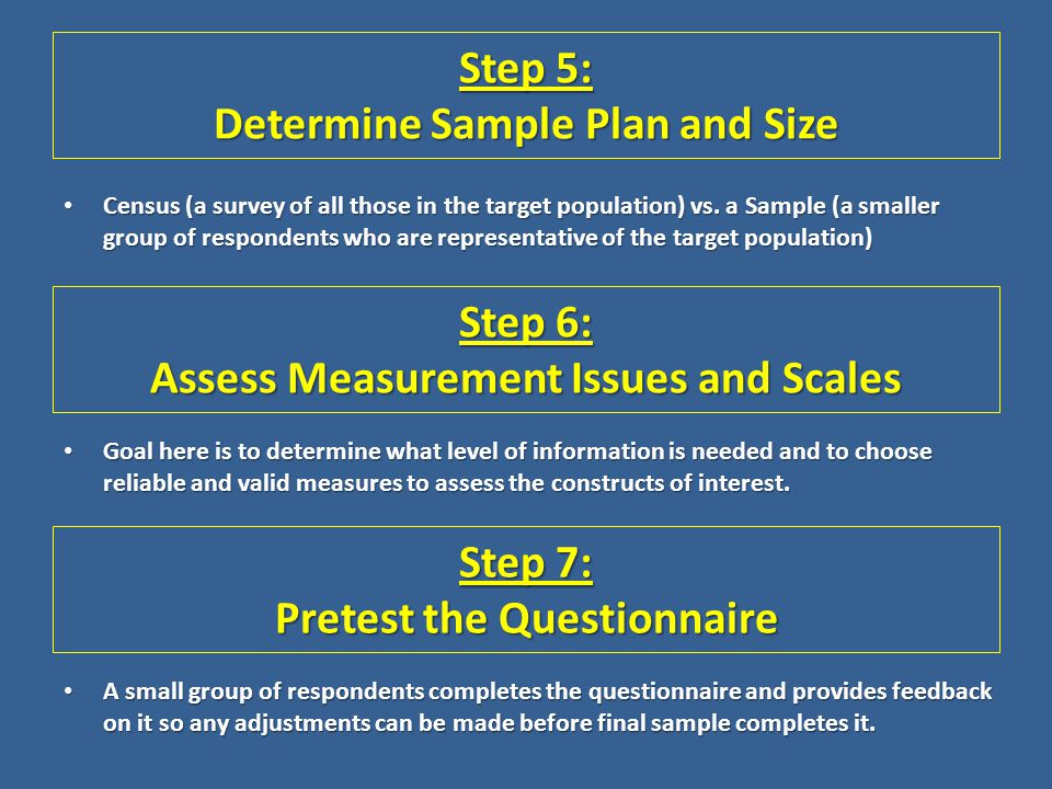 Step 5: Determine Sample Plan and Size Census (a survey of all those in the target population) vs. a Sample (a smaller group of respondents who are re