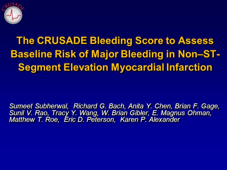 Risk of Major Bleeding Across the Spectrum of CRUSADE Bleeding Score p<0.001 for trend; Derivation: C=0.71 Validation: C=0.70