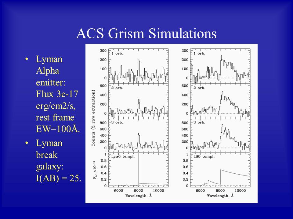ACS Grism Simulations Lyman Alpha emitter: Flux 3e-17 erg/cm2/s, rest frame EW=100Å.