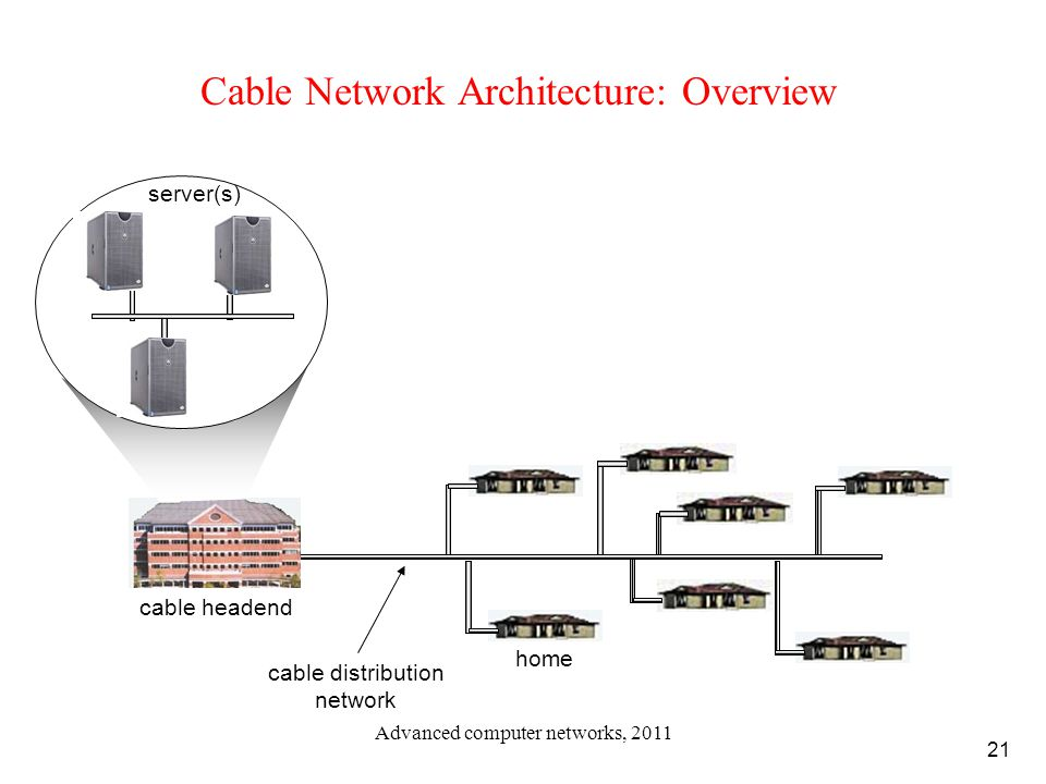 21 Cable Network Architecture: Overview home cable headend cable distribution network server(s) Advanced computer networks, 2011