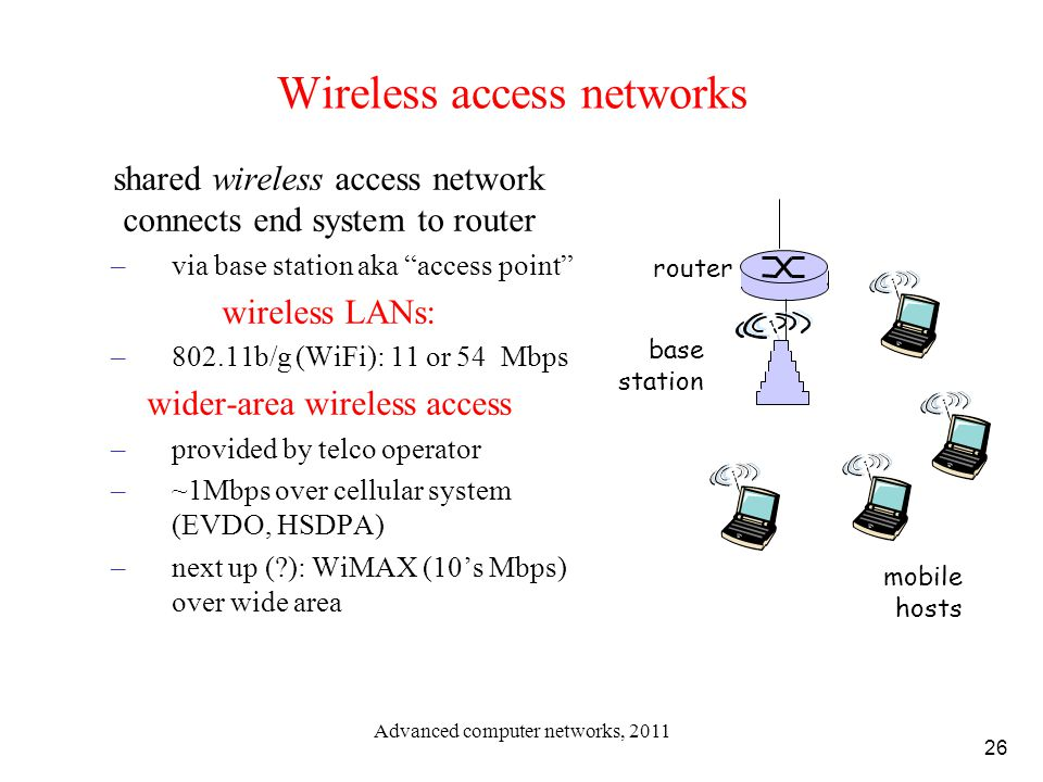 "26 Wireless access networks shared wireless access network connects end system to router –via base station aka ""access point"" wireless LANs: –802.11b/"