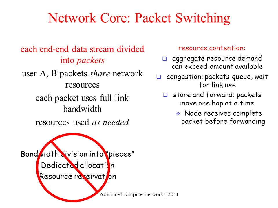Network Core: Packet Switching each end-end data stream divided into packets user A, B packets share network resources each packet uses full link band