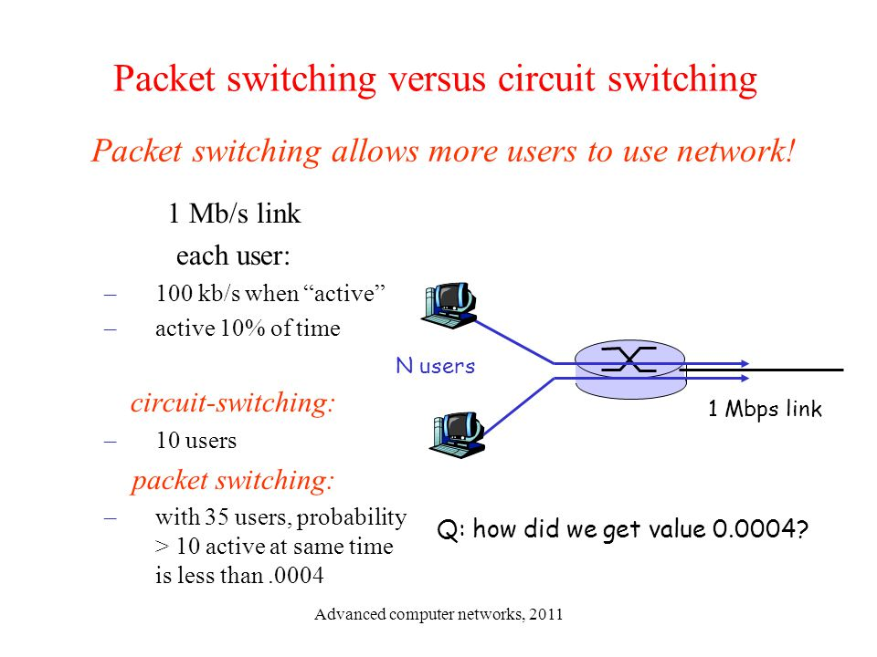 "Packet switching versus circuit switching 1 Mb/s link each user: –100 kb/s when ""active"" –active 10% of time circuit-switching: –10 users packet switc"