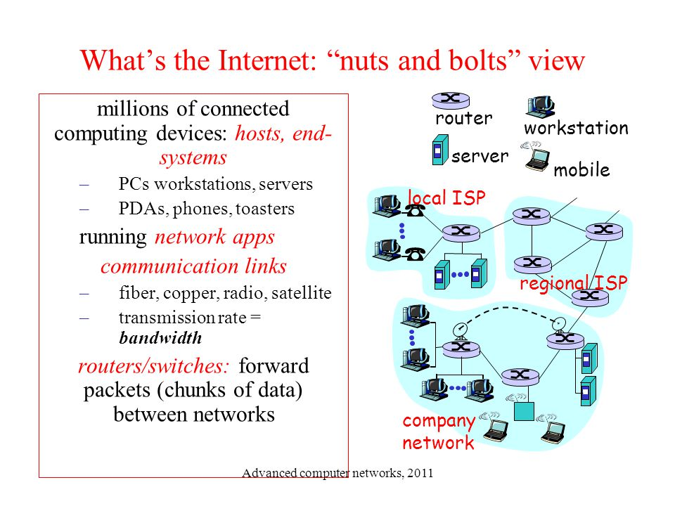 "What's the Internet: ""nuts and bolts"" view millions of connected computing devices: hosts, end- systems –PCs workstations, servers –PDAs, phones, toas"