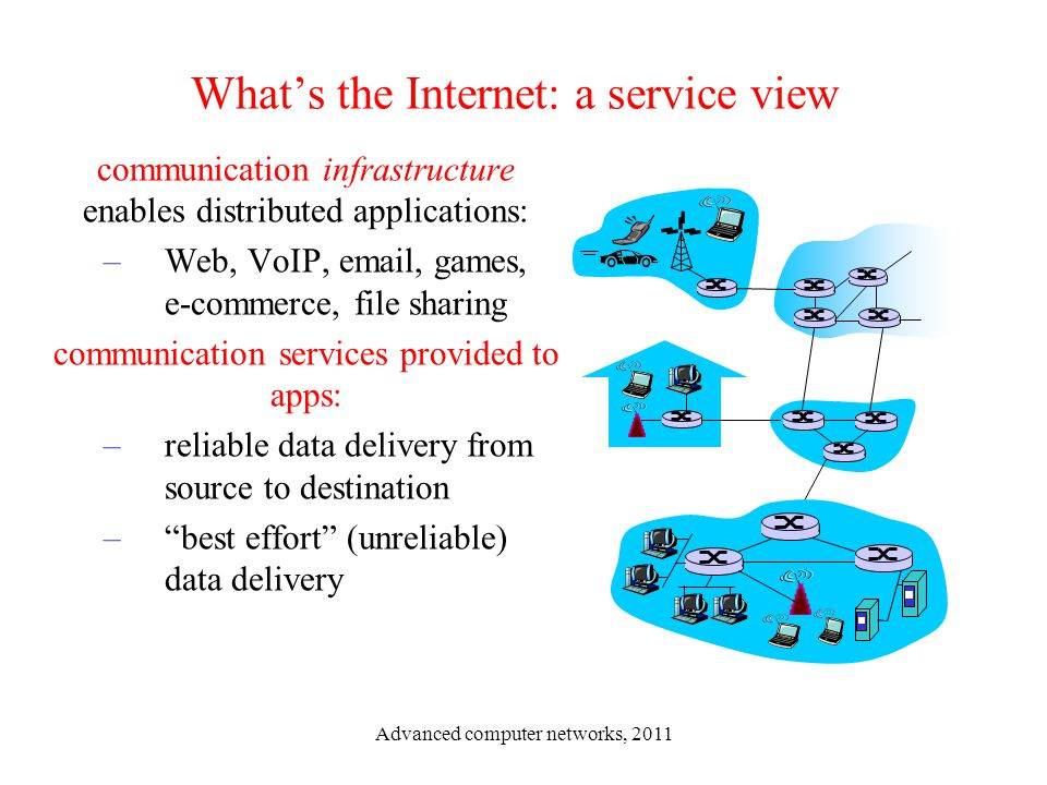 What's the Internet: a service view communication infrastructure enables distributed applications: –Web, VoIP, email, games, e-commerce, file sharing