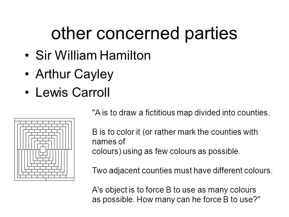 other concerned parties Sir William Hamilton Arthur Cayley Lewis Carroll A is to draw a fictitious map divided into counties.