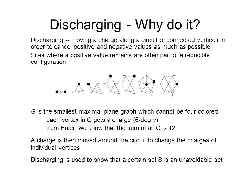 Discharging - Why do it.