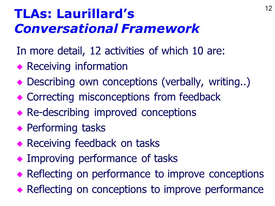 12 TLAs: Laurillard's Conversational Framework In more detail, 12 activities of which 10 are: u Receiving information u Describing own conceptions (verbally, writing..) u Correcting misconceptions from feedback u Re-describing improved conceptions u Performing tasks u Receiving feedback on tasks u Improving performance of tasks u Reflecting on performance to improve conceptions u Reflecting on conceptions to improve performance