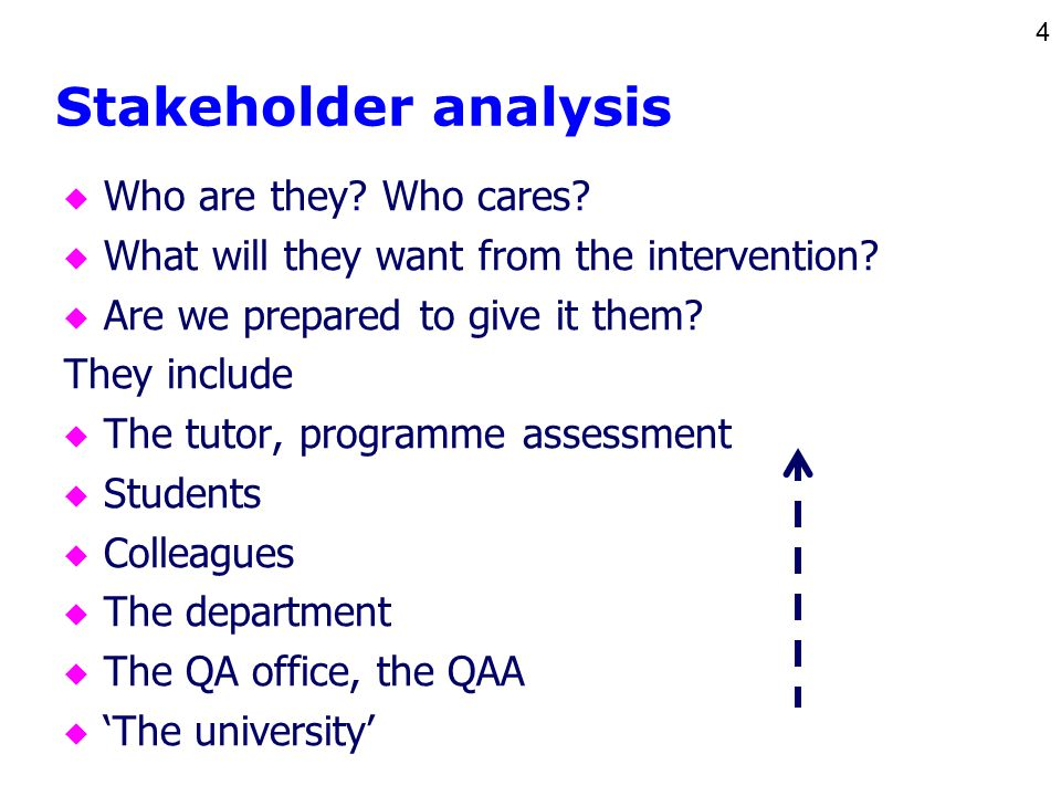 4 Stakeholder analysis u Who are they. Who cares.