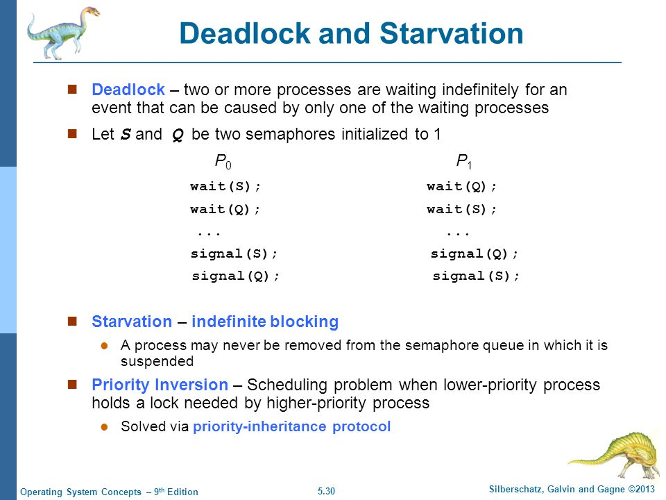 5.30 Silberschatz, Galvin and Gagne ©2013 Operating System Concepts – 9 th Edition Deadlock and Starvation Deadlock – two or more processes are waiting indefinitely for an event that can be caused by only one of the waiting processes Let S and Q be two semaphores initialized to 1 P 0 P 1 wait(S); wait(Q); wait(Q); wait(S);......