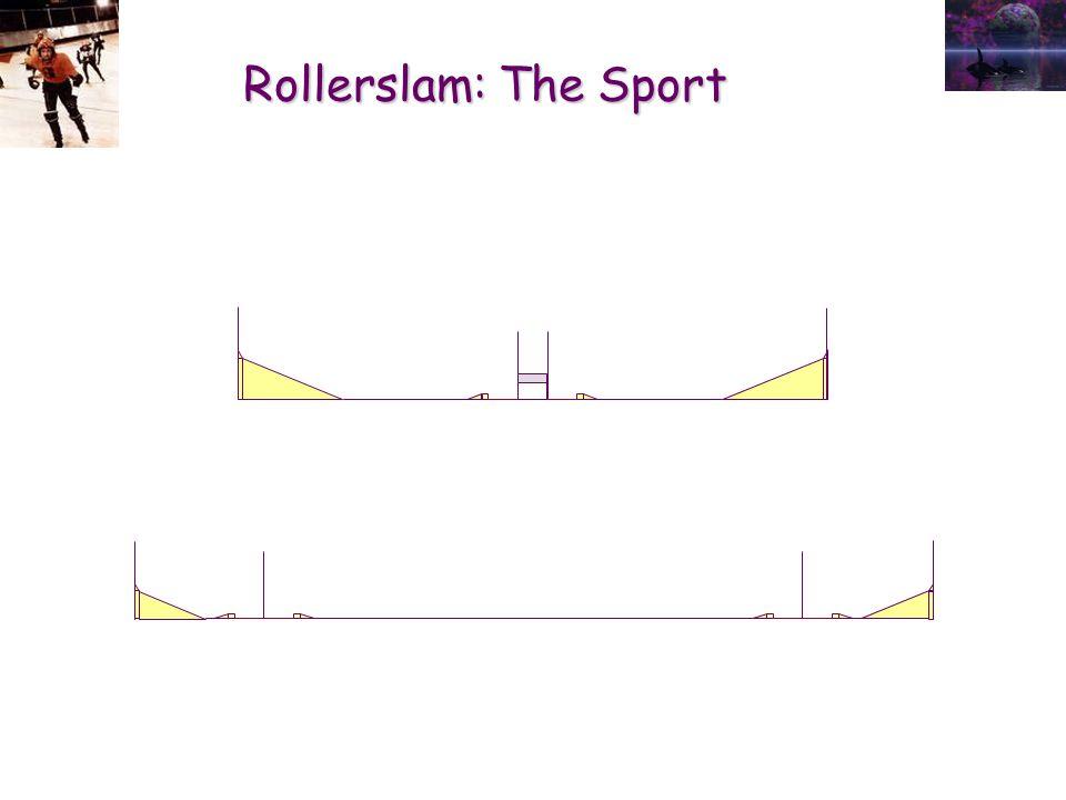 Rollerslam: The Sport