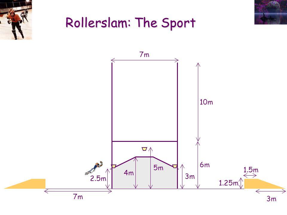 Rollerslam: The Sport 7m 10m 2.5m 3m 6m 4m 5m 7m 1.25m 1.5m 3m