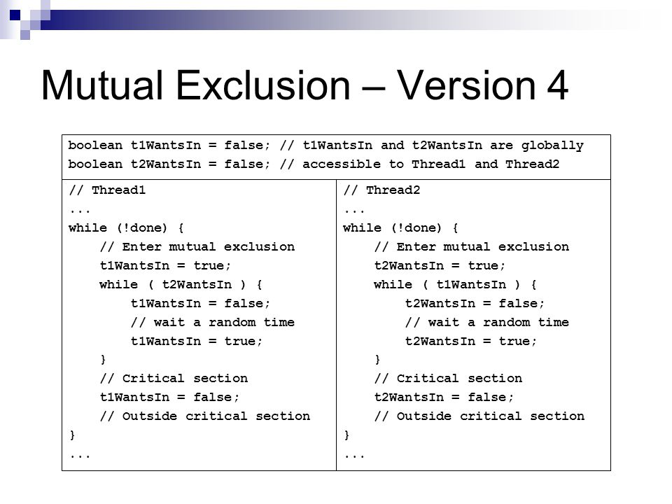 Mutual Exclusion – Version 4 // Thread1...