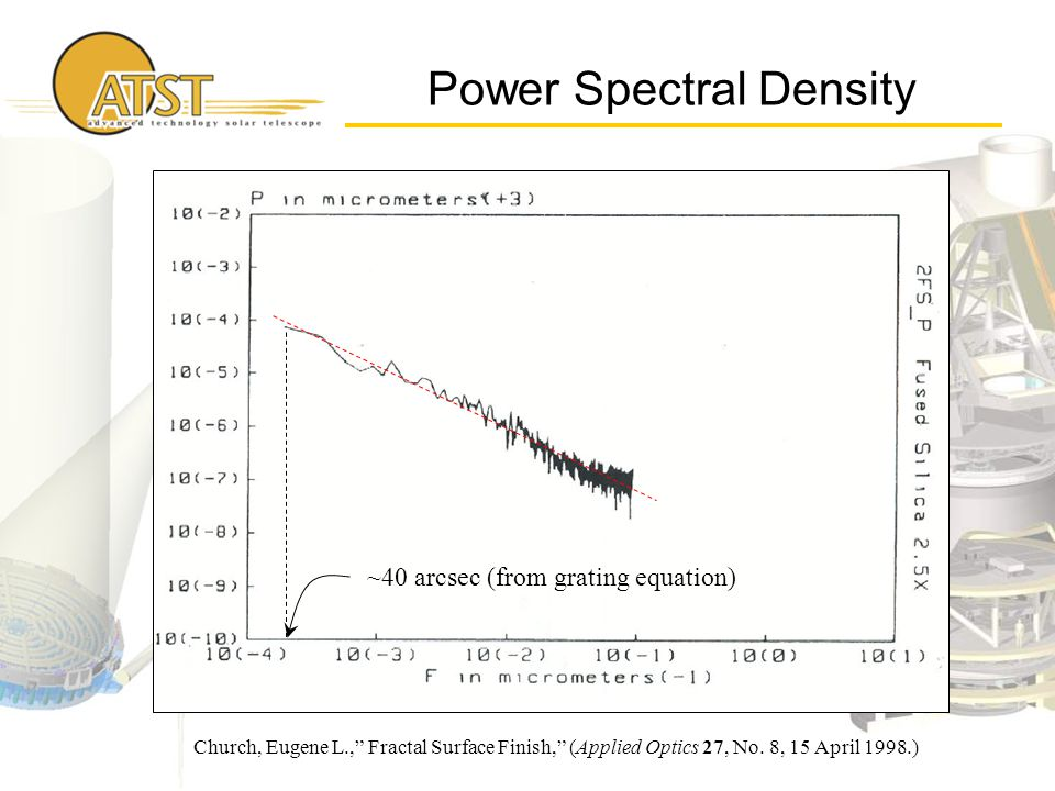 Power Spectral Density Church, Eugene L., Fractal Surface Finish, (Applied Optics 27, No.