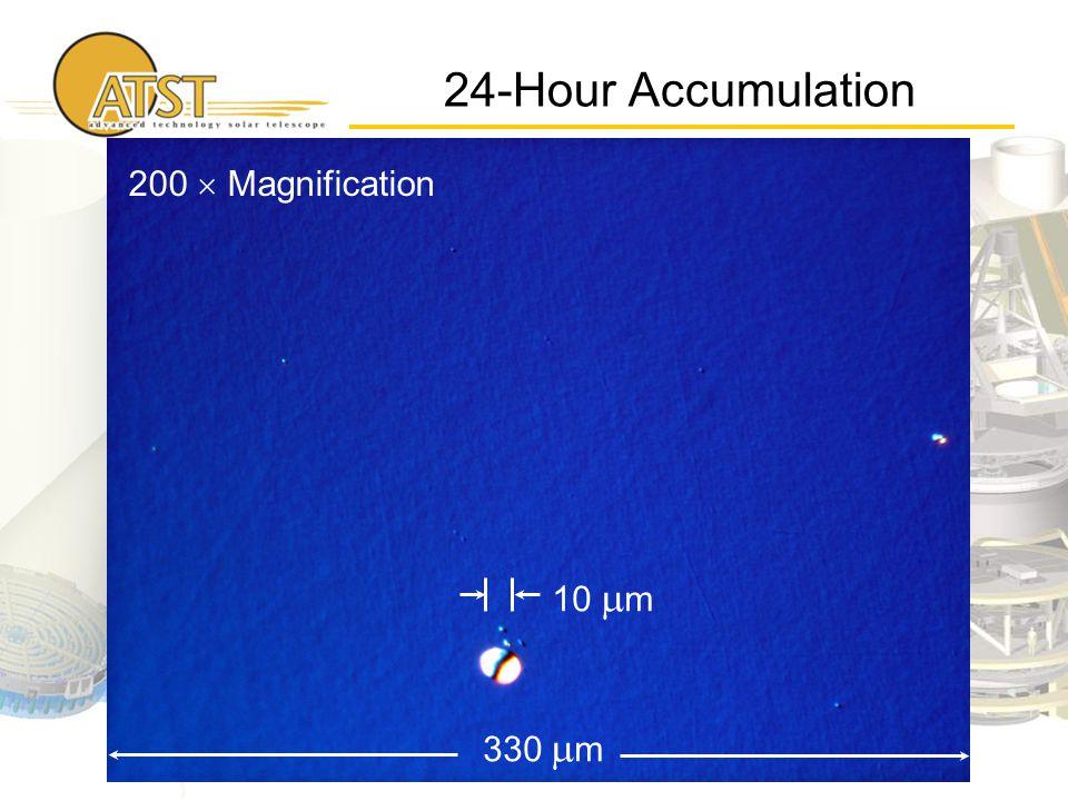 24-Hour Accumulation 330  m 200  Magnification 10  m