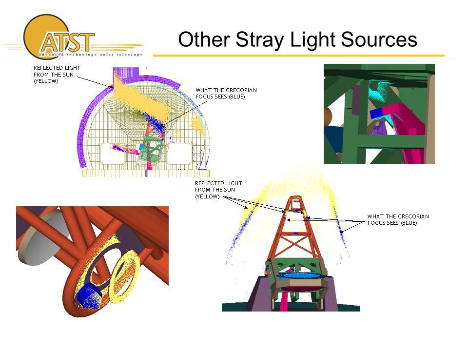 Other Stray Light Sources