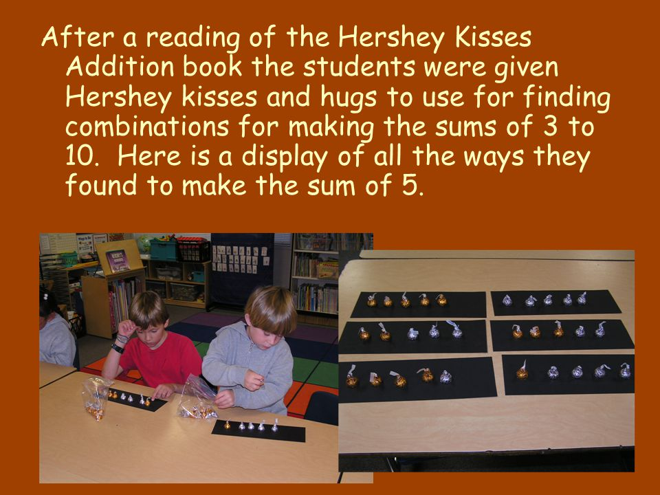 After a reading of the Hershey Kisses Addition book the students were given Hershey kisses and hugs to use for finding combinations for making the sums of 3 to 10.