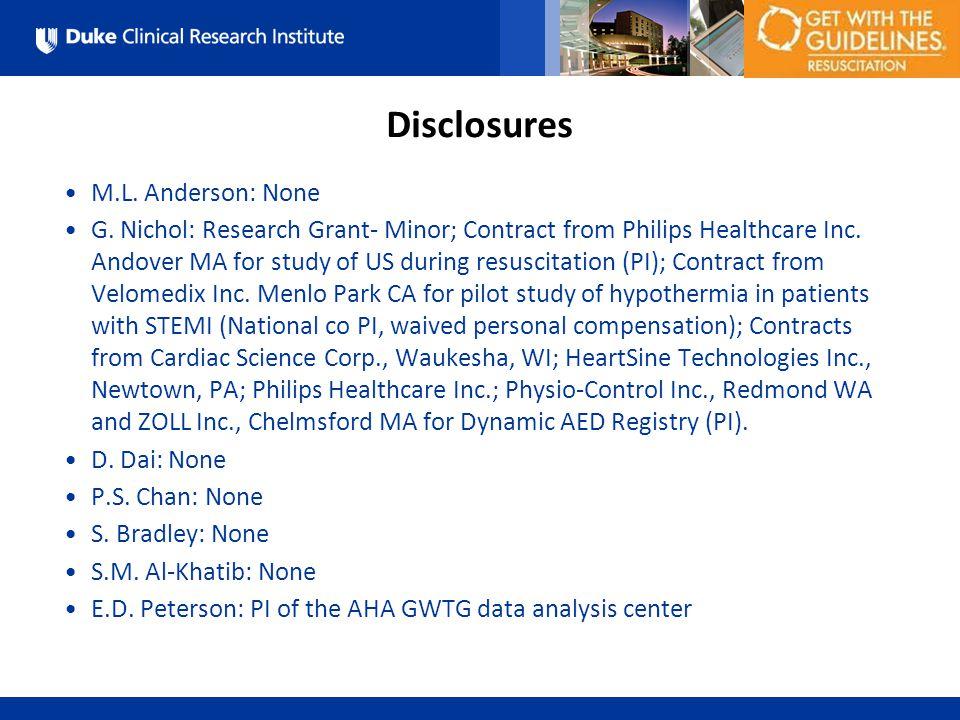 All Rights Reserved, Duke Medicine 2007 M.L. Anderson: None G.