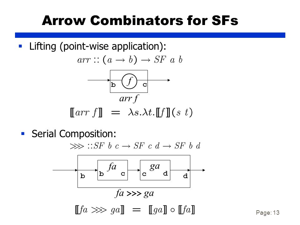 Page: 13 Arrow Combinators for SFs  Lifting (point-wise application): arr f f b c b c fa c d ga fa >>> ga bd  Serial Composition: