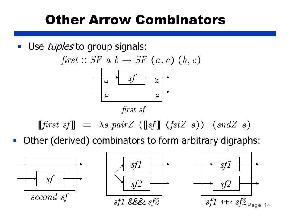 Page: 14 Other Arrow Combinators  Use tuples to group signals: sf1 sf2 sf1 sf2 sf  Other (derived) combinators to form arbitrary digraphs: sf cc a b