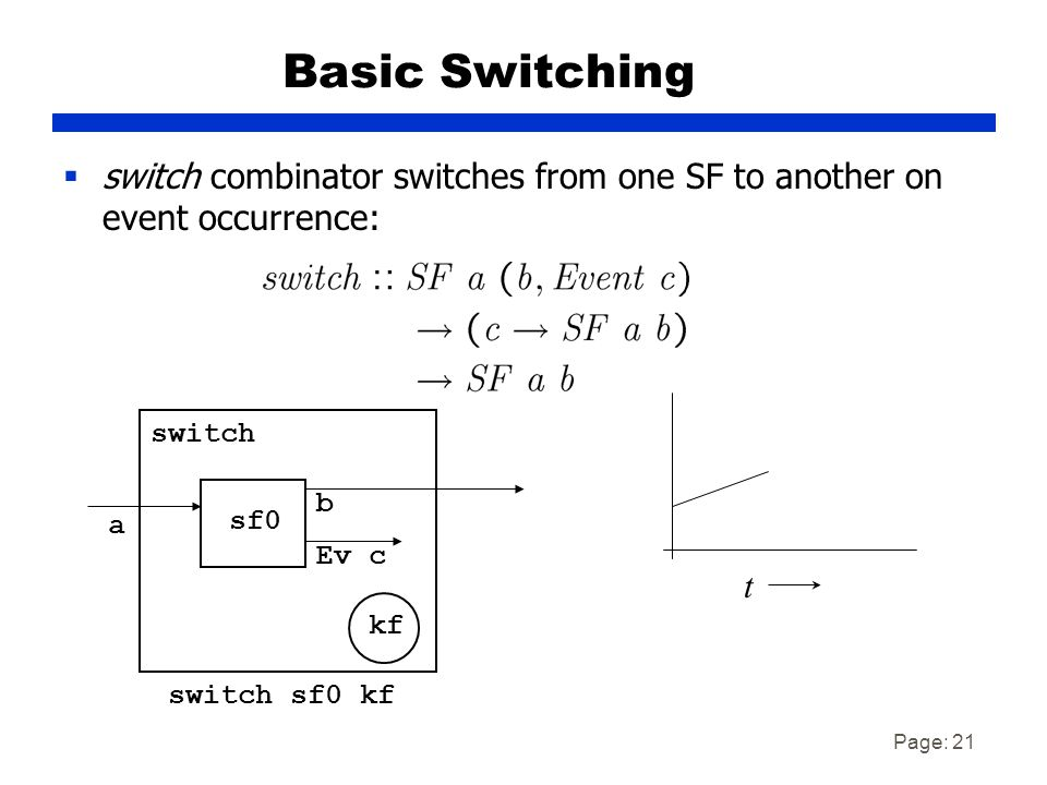 Page: 21 Basic Switching  switch combinator switches from one SF to another on event occurrence: switch sf0 a b Ev c kf t switch sf0 kf