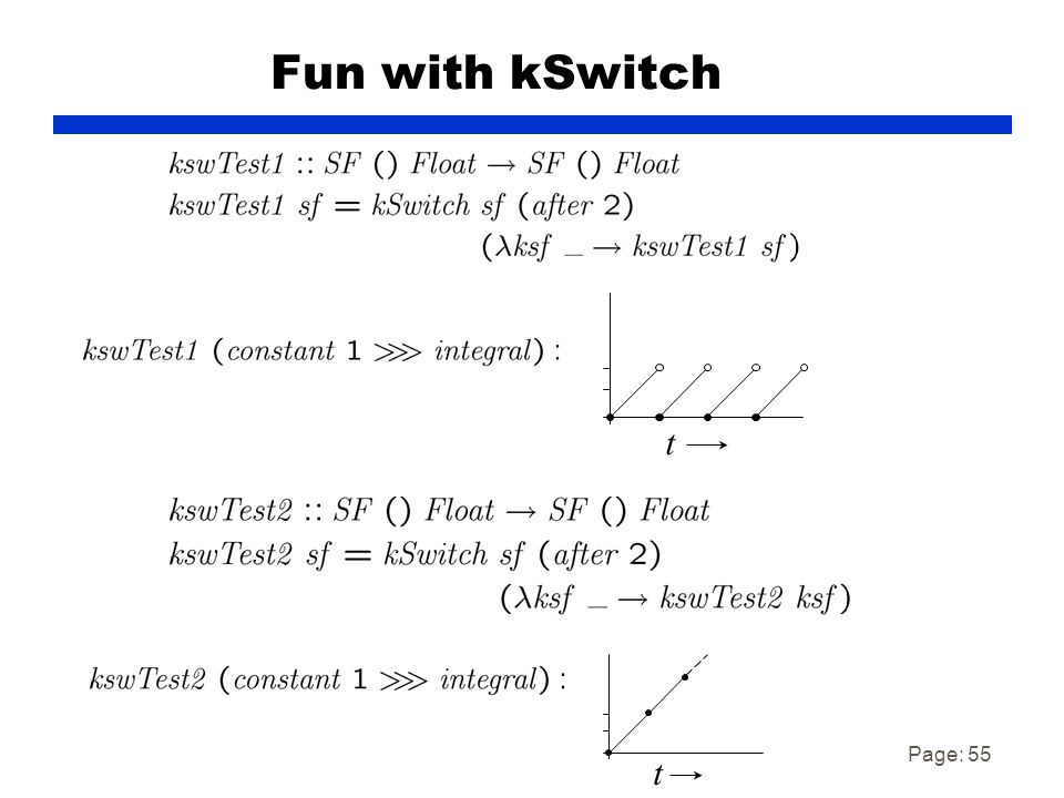 Page: 55 Fun with kSwitch t t