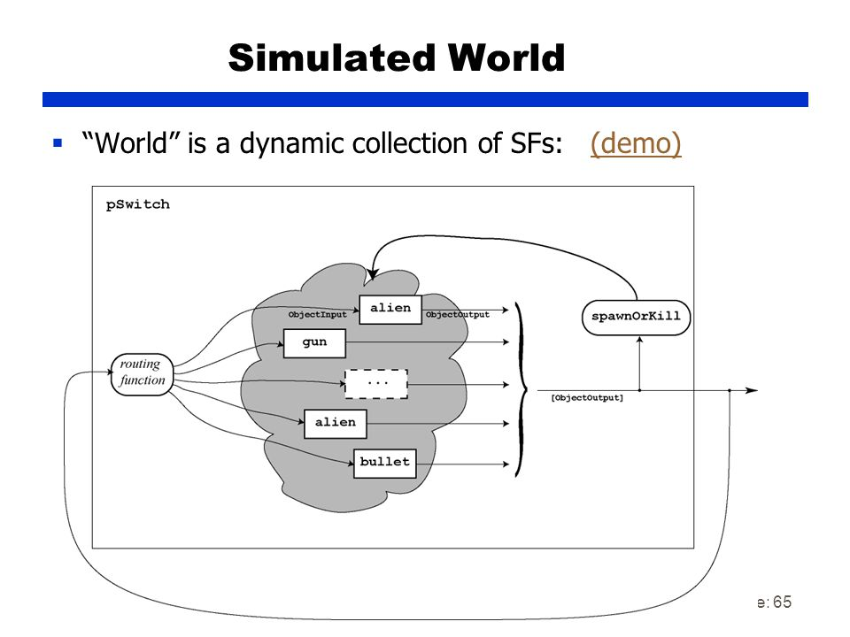Page: 65 Simulated World  World is a dynamic collection of SFs: (demo)(demo)