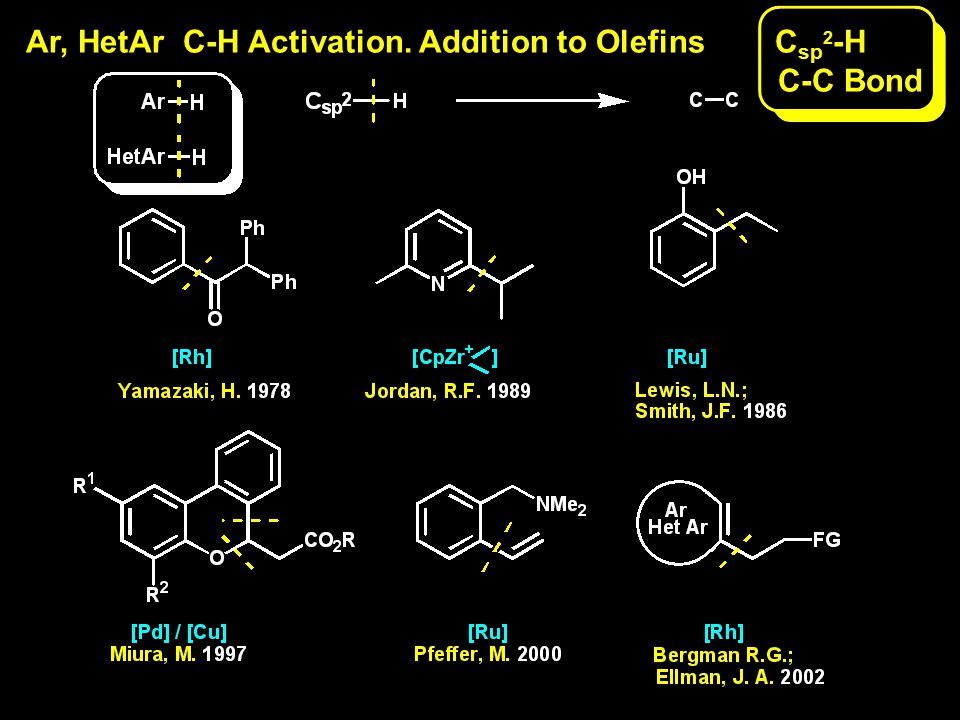 Ar, HetAr C-H Activation. Addition to Olefins C sp 2 -H C-C Bond