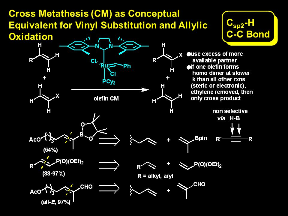 Cross Metathesis (CM) as Conceptual Equivalent for Vinyl Substitution and Allylic Oxidation C sp2 -H C-C Bond