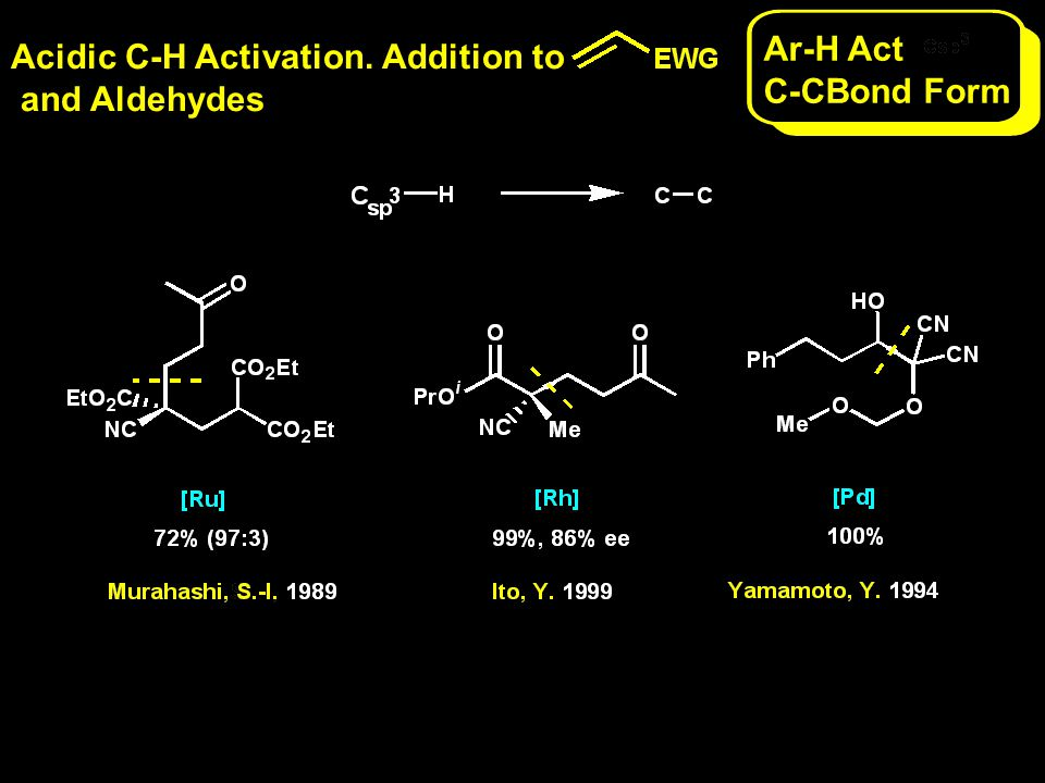 Acidic C-H Activation. Addition to and Aldehydes Ar-H Act C-CBond Form