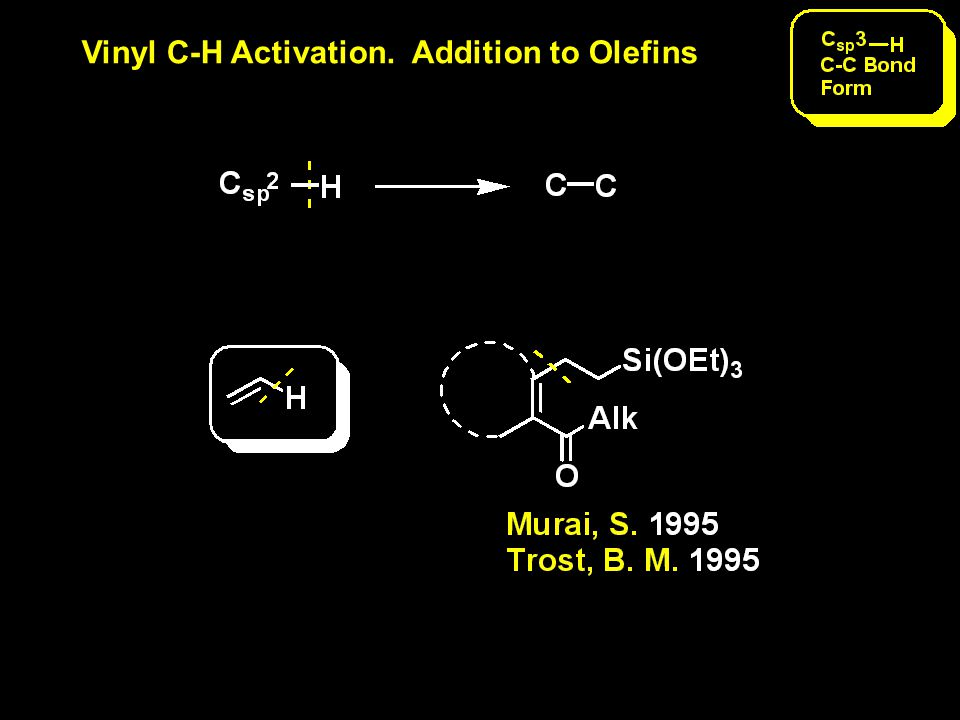 Vinyl C-H Activation. Addition to Olefins
