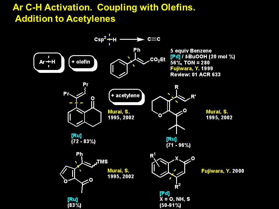 Ar C-H Activation. Coupling with Olefins. Addition to Acetylenes