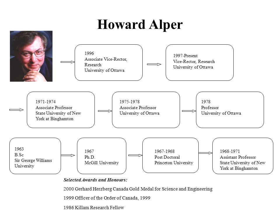 Howard Alper 1963 B.Sc Sir George Williams University 1967 Ph.D. McGill University 1967-1968 Post Doctoral Princeton University 1968-1971 Assistant Pr