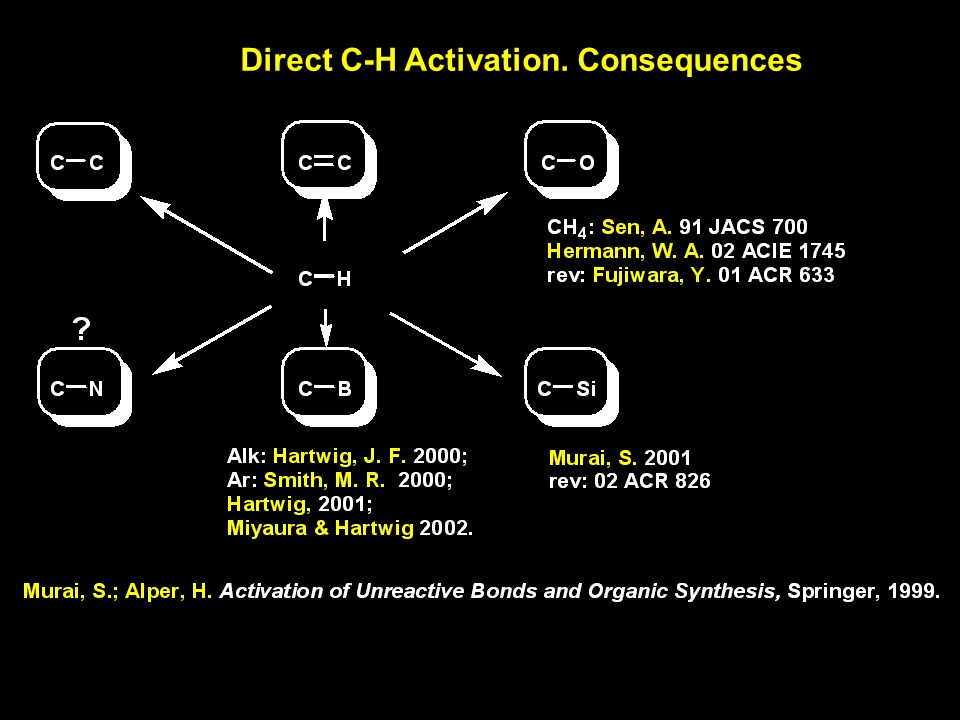 Direct C-H Activation. Consequences