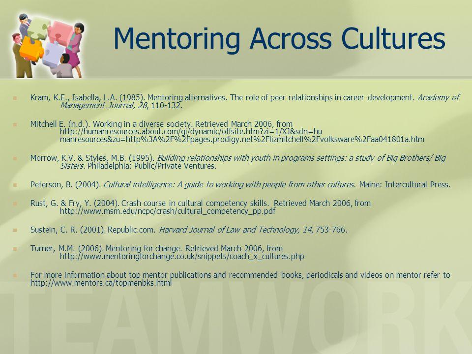 Mentoring Across Cultures Kram, K.E., Isabella, L.A.